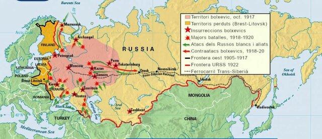 Gobierno de Lenin II (La guerra civil)