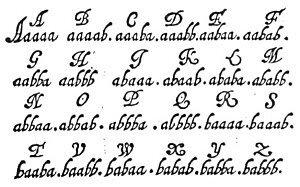 Francis Bacon y el desarrollo del código BInario