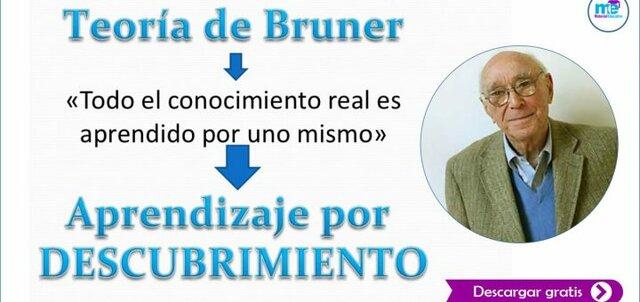 Andamiaje Tutorial de Brunner