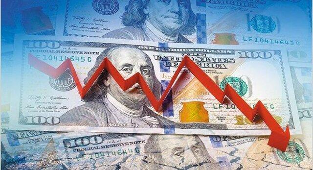 CRISIS FINANCIERA EN EE. UU.