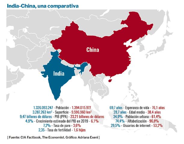 El territorio Chino comienza a ser desgajado