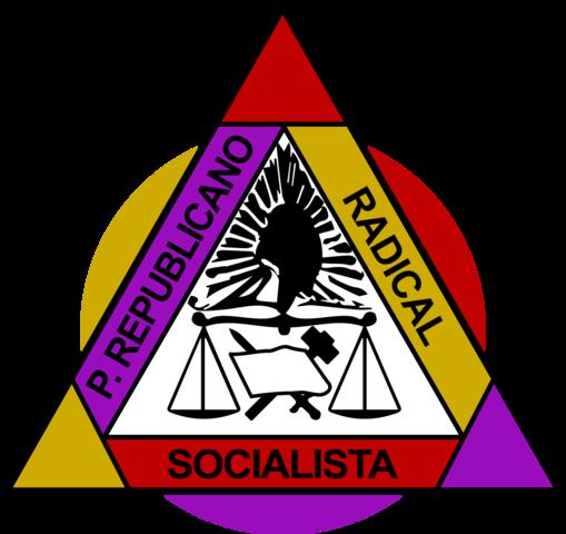 Gobiernos del Partido Radical