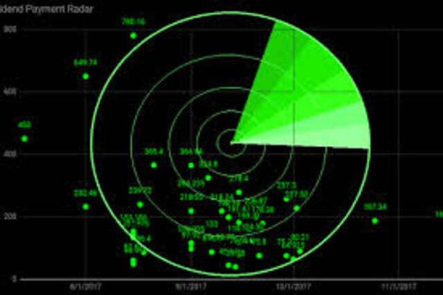 El radar