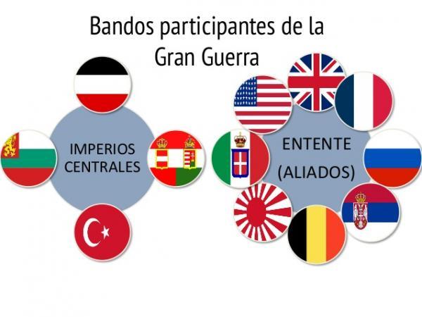 paises que pelearan