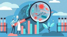 Teorias epidemiologicas timeline
