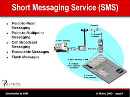 El SMS (Short Messaging Service)