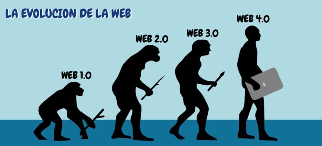La web 4.0  y la enseñanza
