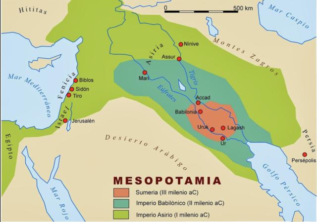 Birth of Mesopotamia