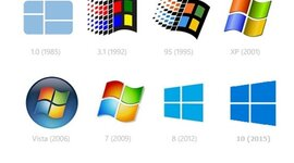 EVOLUCION DE WINDOWS timeline