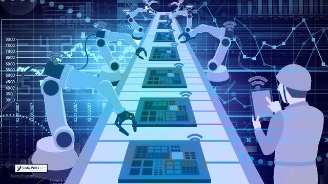 Industria 4.0, Cuarta Revolución Industrial