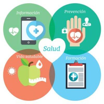 Promocion de Salud y Calidad deVida timeline