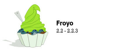 Android 2.2 y 2.2.3 Froyo