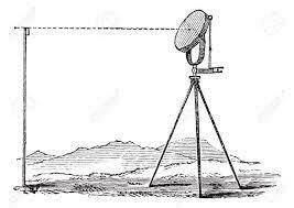 heliógrafo