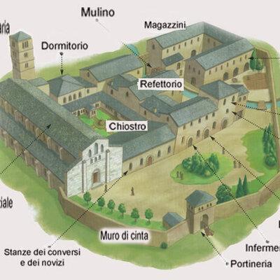 Capitolo 53 Il ruolo della chiesa e il monachesimo (BIELE LUIGI) timeline