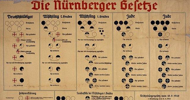Leyes de Nuremberg  (Fas.)