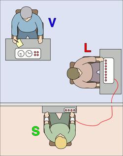 Experimento de la obediencia(Stanley Milgram)
