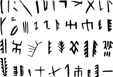 Símbolos de Banpo