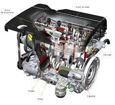 19. El motor de gasolina (1870)