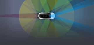 Autos que se conducen solos