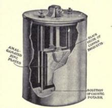 La batería Edison