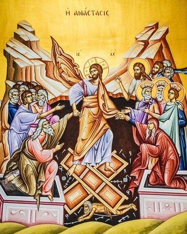 Le dimanche de Pâques
