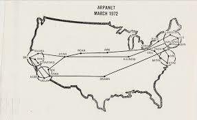 Plan ARPANET