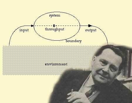 Teoría General de Sistemas de ludwig von Bertalanffy 1968