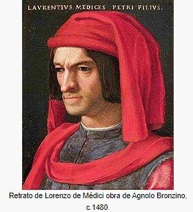 Lorenzo de Médici