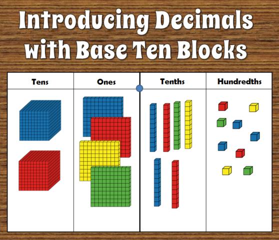 Base Ten Blocks for elementary