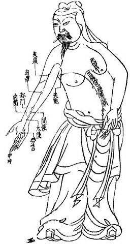 500 BCE Orígenes Acupuntura