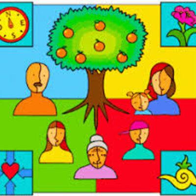Psicología Sistémica- Arles Diaz Santanilla timeline