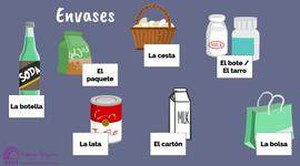 Historia del envase - Azul Flores 5A - UAM XOCH-TRIM 21-I timeline
