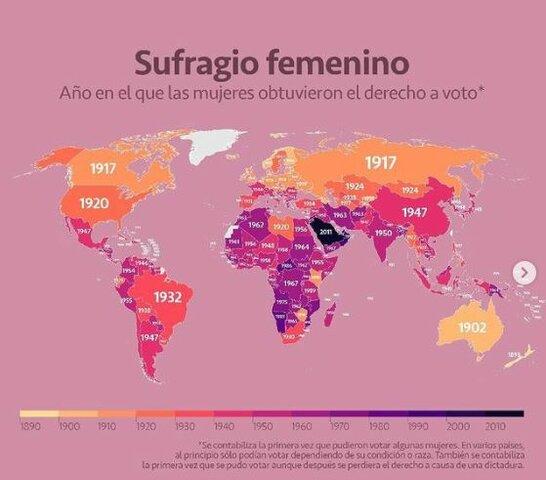Sufragio Femenino