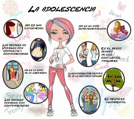 1998-2000 Secundaria y Adolescencia.