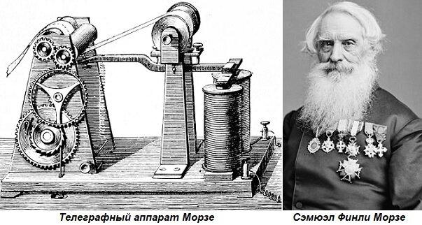 Электрический телеграф Морзе