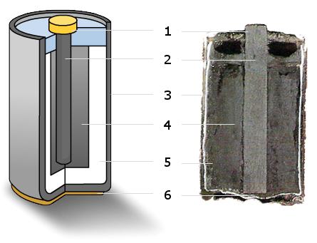 Pila de Zinc-Carbono