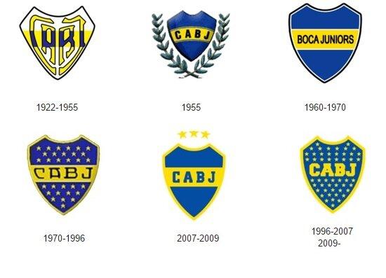 Fundacíon del Club Atlético Boca Juniors