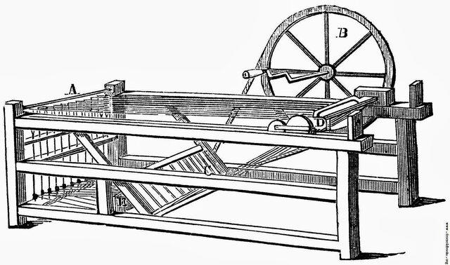 Hiladora mecánica