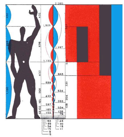 El Modulor de Le Corbusier