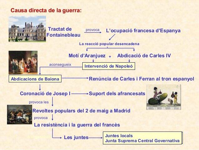 CAUSA DIRECTA DE LA GUERRA