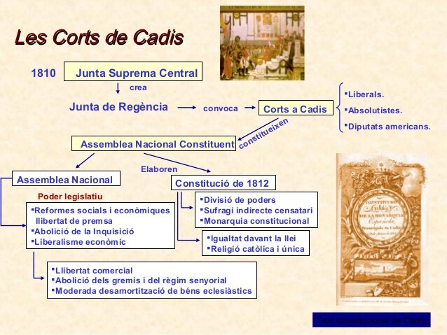 LES CORTS DE CADIS