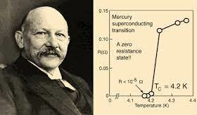 Superconductividad