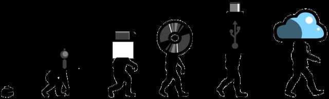 Personajes de la era digital