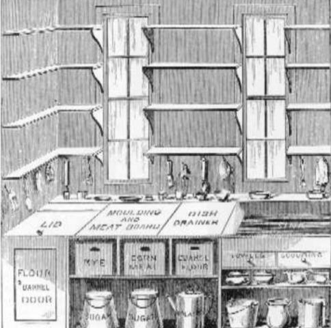 Hermanas Beecher- Plan organizador de la cocina