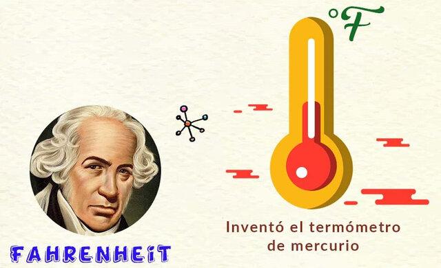 1.686 Daniel Gabriel Fahrenheit