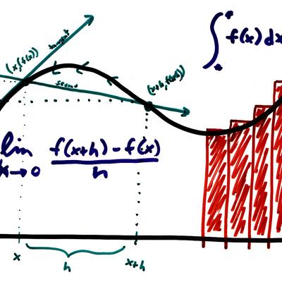 Evolución del calculo de áreas irregulares y el concepto de integral definida timeline