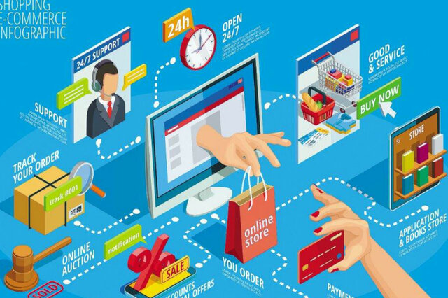 Modalidades del Comercio Digital