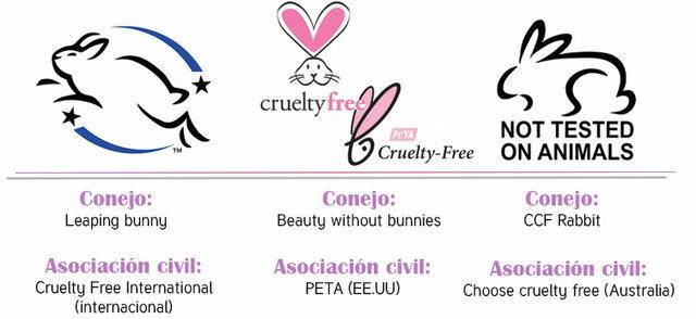 ¿Cómo saber si un producto está libre de crueldad animal?