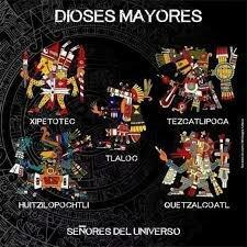 Principales Deidades de la Cultura Mexica