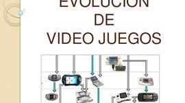 LA  EVOLUCIÓN DE LOS VIDEOJUEGOS timeline